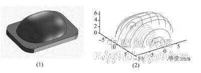 【特约】LED 隧道灯透镜的全偏光设计