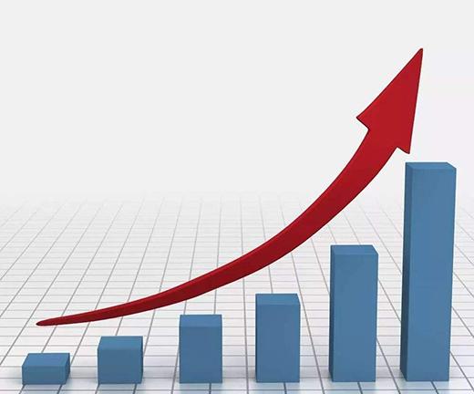 央企今年加回利润研发费用将增8.4%