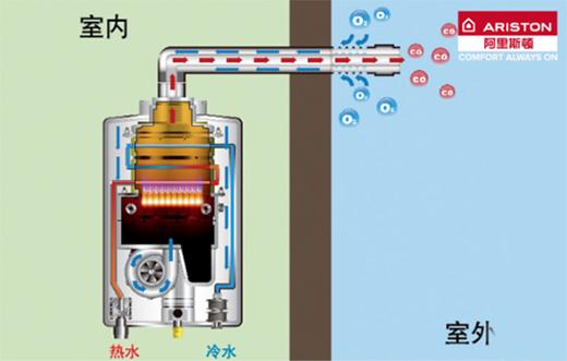 """阿里斯顿平衡式燃气热水器Ti9S还你""""沐浴自由"""""""