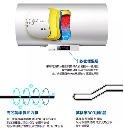 """""""中国十大电热水器品牌""""海尔,让你温暖沐浴新舒爽!"""