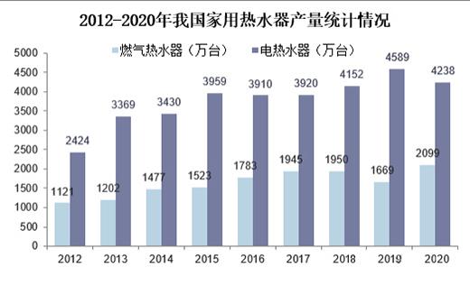 海信视像发布半年报,第二增长曲线动能强劲,新显示新业务收入同比增长69.23%